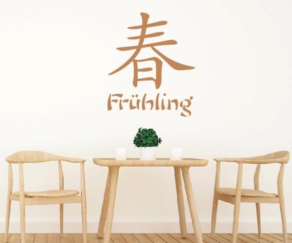 Wandtattoo - Chinesische Zeichen - Variante 8