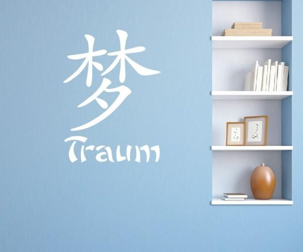 Wandtattoo - Chinesische Zeichen | 36