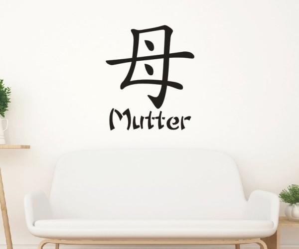 Wandtattoo - Chinesische Zeichen | 2